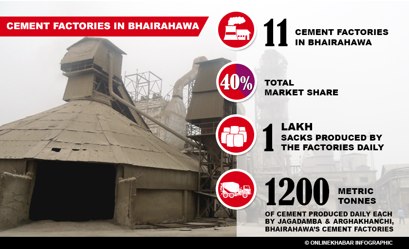 cement infogrpahic