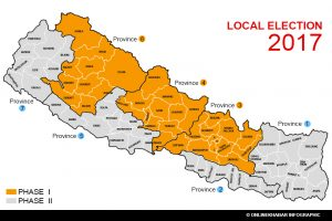 Prime Minister Dahal likely to resign, Deuba govt to hold second phase elections