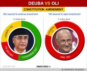 Constitution amendment: Who are the deciders?