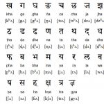 5 features of Nepali, Nepal's lingua franca, that you are unaware of